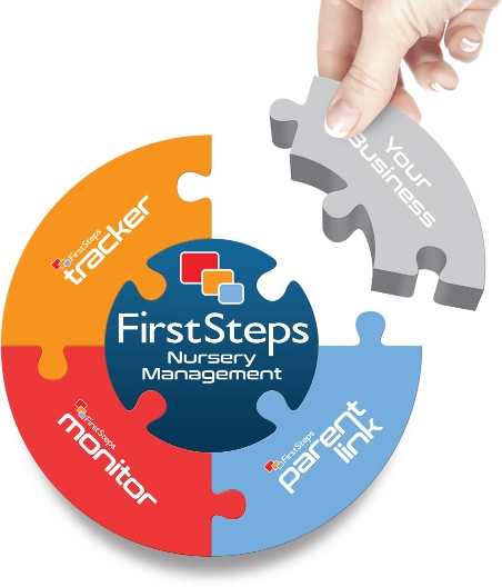 First Steps Childrens Nursery Management